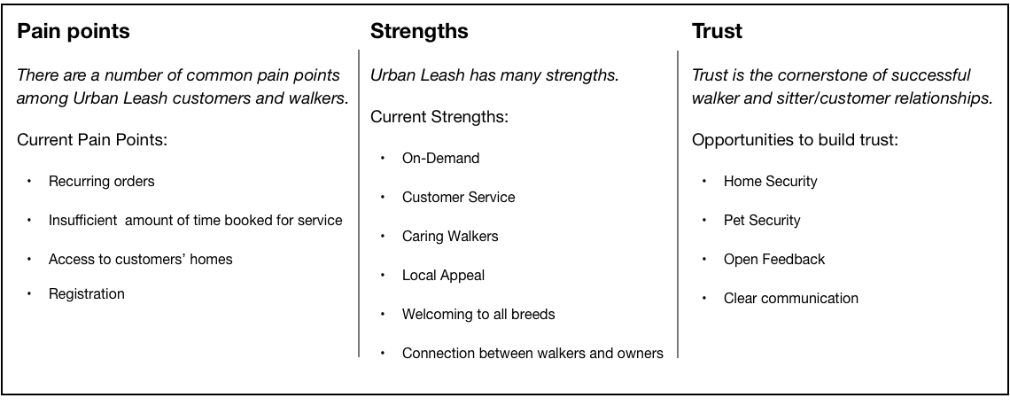 chart of pain points, strengths, and opportunities for building trust